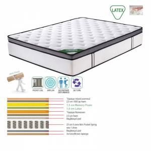 ΣΤΡΩΜΑ 160x200/32cm Mini Pocket+Memory Foam+Latex Μονής Όψης (Roll Pack)