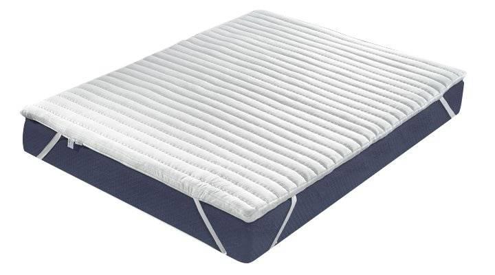 Επίστρωμα Be Comfort Pure Latex-150 x 200