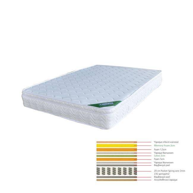 ΣΤΡΩΜΑ 150x200/31cm Memory foam+Latex (42,7 Kg)