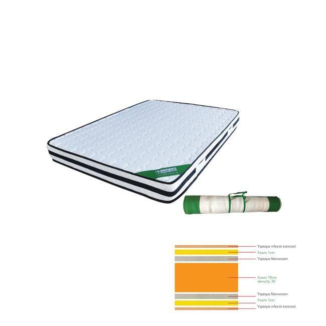 ΣΤΡΩΜΑ 160x200/20cm Foam Διπλής Όψης (Roll Pack)