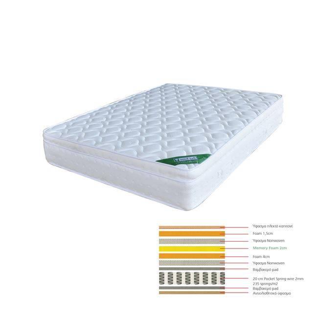 ΣΤΡΩΜΑ 150x200/28cm Memory foam (37,6 Kg) Ε2011,4Β