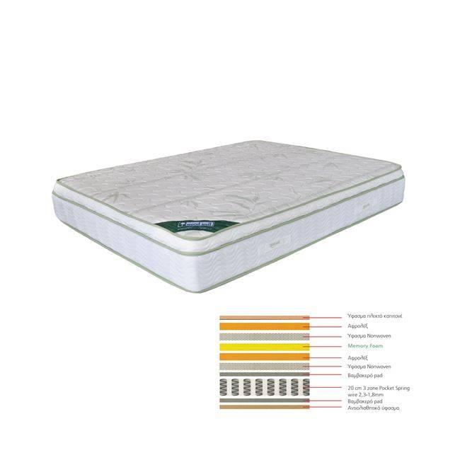 ΣΤΡΩΜΑ 150x200/28cm Memory foam (47,5 Kg) Ε2011,4