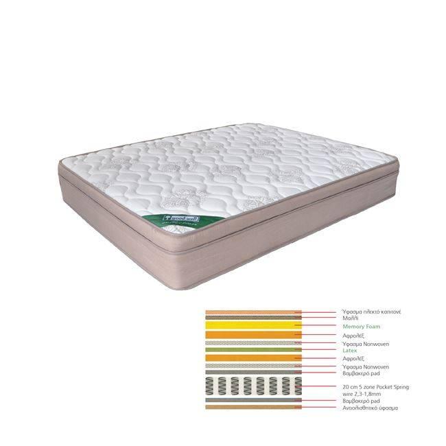 ΣΤΡΩΜΑ 160x200/31cm Memory foam+Latex (55 Kg) Ε2019,20