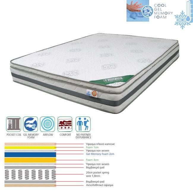ΣΤΡΩΜΑ 160x200x(27/25)cm Pocket Spring+Cool Gel Memory Foam Μονής Όψης Ε2051,2